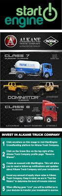 Invest - Alkane Truck Company Iraq Trucking Companies Move One Inc Truck Driving Jobs The Ritter Laurel Md Cavalier Transportation Inc Freight Shipping Services Ontario Toronto Race To Add Capacity Drivers As Market Heats Up Clemons Company Clemons Trucking Company Image Proview Best In Miami Resource Hfcs In North Carolina Local Home Panella Lost Income Schooley Mitchell Adot Warns Trucking Companies Of Scam Phoenix Business Journal