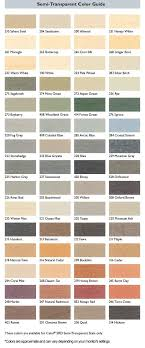 best 25 wood stain color chart ideas on pinterest wood types