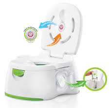 Frog Potty Seat With Step Ladder by Buying Guide 15 Best Potty Trainers It U0027s Baby Time