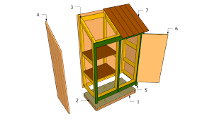 The Wound Dresser Summary Shmoop by 100 8x12 Shed Plans Free Outdoor Pavilion Plans