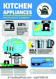 Kitchen Appliances Infographics With Coffee Machine Food