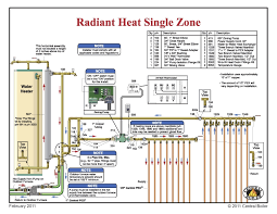 Hydronic Radiant Floor Heating Supplies by Wonderful With Additional Radiant Floor Heating Diagram 80 For