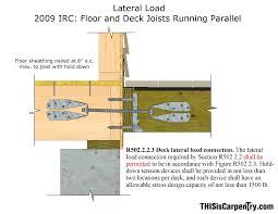 Distance Between Floor Joists On A Deck by Dear Glenn One Builder U0027s Headache With Deck Ledger Codes U2013 Part