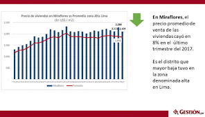 Economía Del Perú Wikipedia La Enciclopedia Libre
