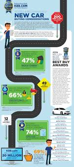 We Need A New Car: Using Kelley Blue Book - Redhead Baby Mama ... Kelley Blue Book Used Truck Prices Names 2018 Download Pdf Car Guide Latest News Free Download Consumer Edition Book January March Value For Trucks New Models 2019 20 Ford Attractive Kbb Cars And Kbb Price Advisor Bill Luke Tempe Ram Trade In 1920 Reviews Canada An Easier Way To Check Out A