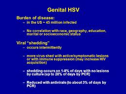 viral shedding herpes definition 100 images viral shedding