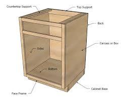 Cabinet Box Kitchen Base Cabinets 101