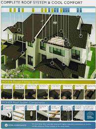 Monier Roof Tile Malaysia by Monier Concrete Roofing Tiles Nordica