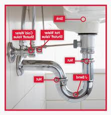 80 great modish kitchen sink drain leaking awesome sinks plumbing
