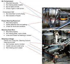 Cdl Engine Compartment Diagram Belts - DIY Enthusiasts Wiring Diagrams • Dot Truck Inspection Forms Free How To Write A Powerful Resume Ford Diagram Data Wiring Diagrams Pre Trip Form Checklist Resume Examples Semi Wwwtopsimagescom Safety Custom Tractor Trailer Pre Trip Inspection Sheet Morenimpulsarco Cdl Engine Compartment Diy Enthusiasts And Post Maintenance Truck Driver Students Class B Stable Camera Similiar Keywords