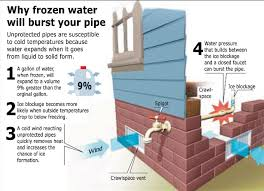 Outside Faucet Cover Freezing Weather by At Your Service Freezing Weather Coming U2014 Protect Your Pipes Now