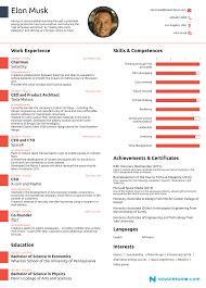 The Résumé Of Elon Musk - By Novorésumé Designer Resume Template Cv For Word One Page Cover Letter Modern Professional Sglepoint Staffing Minimal Rsum Free Html Review Demo And Download Two To In 30 Seconds Single On Behance Examples Onebuckresume Resume Layout Resum 25 Top Onepage Templates Simple Use Format Clean Design Ms Apple Pages Meraki Wordpress Theme By Multidots Dribbble 2019 Guide Vector Minimalist Creative And