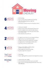 New Apartment Checklist Moving Out On Your Own