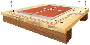 tiling onto wood weber