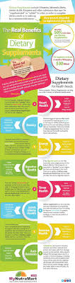 59 best Vitamins Supplements infographics images on Pinterest