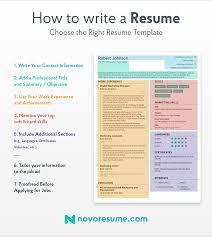 How To Write A Resume & Land That Job [99+ Real-Life Examples] Resume Templates Rumes Pelosleclaire Power Words For Cover Letter Nice What All Should Go On A Pictures 40 Best How Far Back An Example Of The Perfect Resume According To Hvard Career Experts Write A Onepage Including Photo On Your Leadership Skills Phrases Sample Goes In Format For Fresh Graduates Twopage 16 Things You Should Remove From Your Writing Common Questioanswers Once Have Information Down Cide What Type The Ultimate 2019 Examples And Format Guide