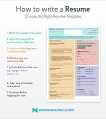 How To Write A Resume   2019 Beginner's Guide   Novorésumé