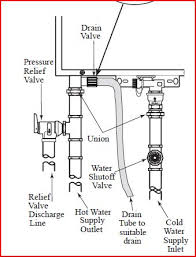 Simple Water Heater Pipe Connections Placement by Tankless Water Heaters Plumbing Help