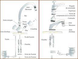 comment changer un robinet mitigeur de cuisine comment réparer un robinet qui fuit conseils de plomberie