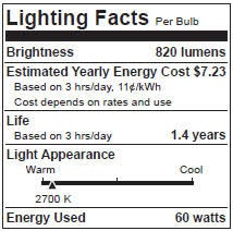 coming in 2011 new labels for light bulb packaging federal