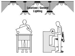 lighting ergonomics general osh answers