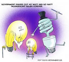 of the incandescent light bulb