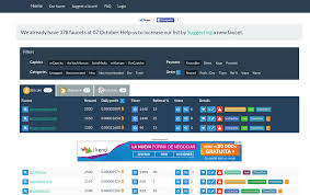 Bitcoin Faucet Rotator Faucetbox by Ann Zonebitcoin Com Faucet U0026 List Make Your Own List And Share It