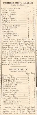 W.F. And John Barnes Co. – RPL's Local History Barnes Commits To Bowling Green Buckeye Sports Cstruction And Renovation Projects Fineturf Thchronicle On Twitter Dont Miss This Months Theathchronicle Millicent Club News Wattlerangenow Chisel Revived Barnsey Revisited Australias Greatest Tribute Bowlingphotos_39jpg Sun Inn Wikipedia History Shotford Bowls Timber Edging Replacement Lacoochee Boys Girls Hopes Empty Luncheon Raises Bgsu Falcon Wishing One Of Bg_football All Time Jeff Flin Clive Woodend Tennis