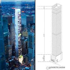 100 Greenwich Street Project NEW YORKS SUPERSLENDERS