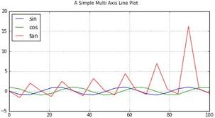 Numpy Tile Along New Axis by Introduction To Machine Learning Mastering Machine Learning With