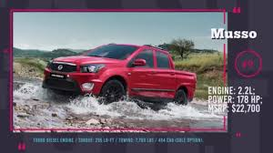 10 Cheapest Pickup Trucks You Can Buy In 2018 (Interior And Exterior ... 9 Cheapest Trucks Suvs And Minivans To Own In 2018 Wkhorse Introduces An Electrick Pickup Truck To Rival Tesla Wired Used Great Wall Steed 20 Td Se 4x4 Dcabaeroklas Hardtopaircon Best Reviews Consumer Reports China No 1 Mini Dump Truckmini Tipper Trucksmall Small 4x4 2017 Auto Express Cars Spokane 5star Car Dealership Val Rental At Ibiza Blends In The Pricevalue Supermarket 10 Vehicles Mtain Repair American Truck Comparison