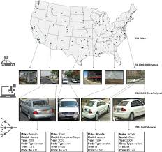 100 Craigslist Southern Maryland Cars And Trucks Using Deep Learning And Google Street View To Estimate The