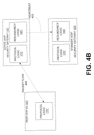 Patent US20120281522 - Synchronizing Sequence Numbers - Google ... Voip Speed Test How Many Phones Can Your Bandwidth Support Patent Us8532089 Call Intercept For Voice Over Internet Protocol Disaster Recovery Redundancy And Resiliency Logicvoip Logic Tesira Controls Us20110069702 Branded Voip Service Portal Google Patents Voip Termination Gsm Voice Ip Goantifraud What To Make Of Bsfts Acquisition White Label Bss Blu103 Conferencing Processor With Aec Performance Setting Ip Phone Escene Sip Account Dari Briker Muhammad Us20090238169 Call Intercept For Voice Over Internet Slides Yeti Humans