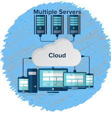 Best Web Hosting Services In 2018 (Reviews & Performance Tests) Hosting 101 How To Get Started Fast Host Healthcare Travel Nurse Therapy Award Wning Company Top 20 Wordpress Web Themes Wp Gurus Host 2017 Emainox Srl Girl Next Door Honey A Hive Corps Organizations Analytics Newsroom Smart Blog Kptallat Beautiful Science And Fantasia Pinterest Why You Should A Wordpress On Your Own Domain Be Tourism Vancouver Australia Geek