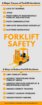 236 Best Forklift Safety Images On Pinterest | Safety, Security ... Truck Mounted Aerial Work Platforms Work Platform Wikipedia Bucket Safety Traing For Operators Dvd Evergreen News Friends In High Places New Hybrid Youtube Mobile Inspection Llc Sale Craigslist Traing Forklifts And Other Mobile Equipment My Vehicles Of Adot Trucks When A Ladder Wont Do 512th Civil Engineers Receive Bucket Truck Versalift Tel29nne Ford F450 Crane For Or Rent