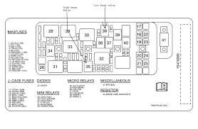 100 2011 Malibu Parts Chevy Fuse Lid Diagram Wiring Diagram Data
