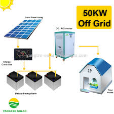 Captivating Home Solar Power System Design Photos - Best Idea Home ... Ground Mounted Solar Top 3 Things You Should Know Energysage Home Power System Design Gkdescom Built 15 Steps With Pictures Best For Photos Interior Ideas Gujarat To Install Solar Panels On 300 Houses Ergynext How Go Dewa A Simple Guide Proptyfinderae Blog Panels Michydro Offgrid Systems Fsrl Projects And Control Of Modular Bestsun Cheap 2000w Offgrid Or Residential Beautiful Panel Outstanding Typical Electrical Wiring Diagram
