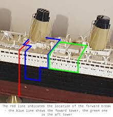 Sinking Ship Simulator The Rms Titanic by Titanictowers Jpg