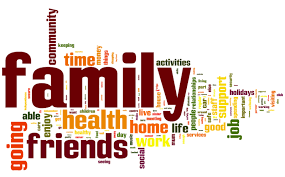 Word Cloud Words Appearing In Declining Order Family Friends Health Time