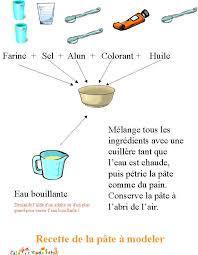 imprimer la recette de pâte à modeler maison tête à modeler