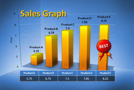 Create Attractive Excel Chart Or Graph From Your Data Paper Sketch