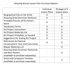 Amazing Artists Lesson Plan Purchase Options