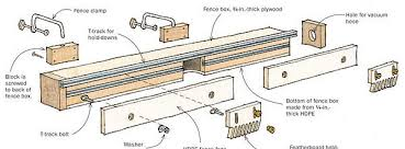fence transforms tablesaw into a real router table finewoodworking
