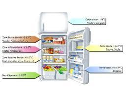 comment bien ranger frigo le de lesplacards de mameannie