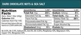 Amazon KIND Bars Dark Chocolate Nuts Sea Salt Gluten Free Low Sugar 14oz 12 Count Breakfast Snack