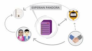 Experian Employee Help Desk by Experian Pandora Experian Data Quality