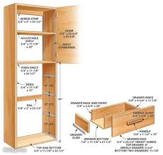 Cabinet Hardware Placement Standards by Diy Kitchen Pantry Cabinet Plans Roselawnlutheran