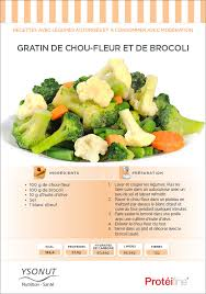 cuisine pour maigrir recette de cuisine pour regime cuisinez pour maigrir