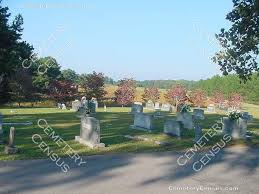 059 LEAFLET PRESBYTERIAN CHUR Harnett County North Carolina Cemeteries