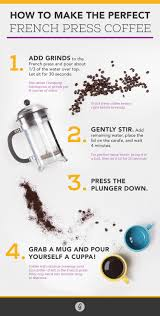 How To Make The Perfect French Press Coffee Best Ground For Tasting